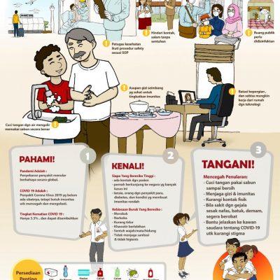 Poster Sigap Pandemi